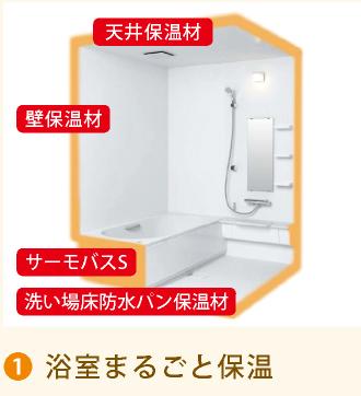 浴室まるごと保温
